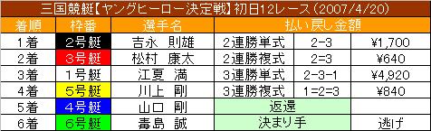 4/20・12レース結果