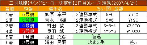 4/21・8レース結果