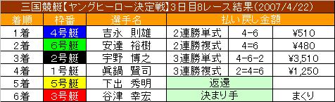 4/22・8レース結果
