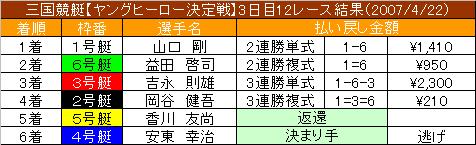 4/22・12レース結果