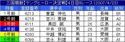 4/23・9レース