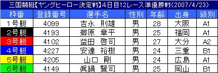 4/23・12レース