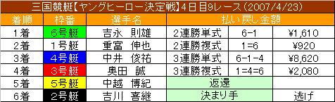 4/23・9レース結果