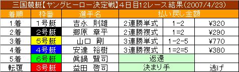 4/23・12レース結果