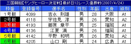 4/24・12レース