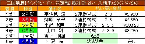 4/24・12レース結果