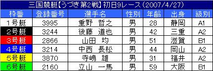 4/27・9レース