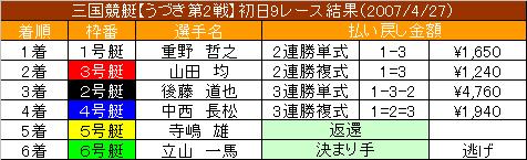4/27・9レース結果