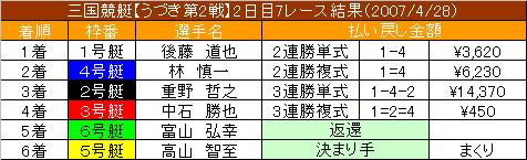 4/28・7レース結果