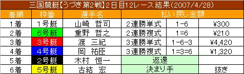 4/28・12レース結果