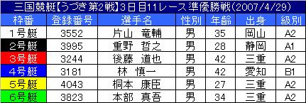 4/29・11レース