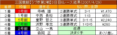 4/29・6レース結果
