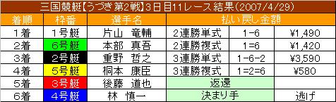 4/29・11レース結果