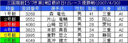 4/30・12レース