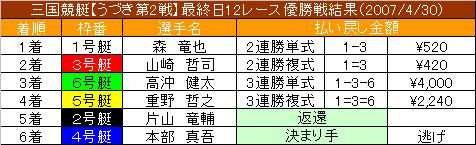 4/30・12レース結果