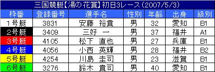 5/3・3レース