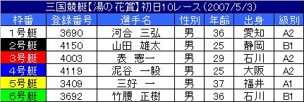 5/3・10レース