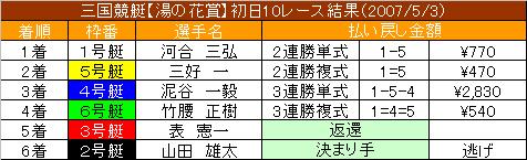 5/3・10レース結果