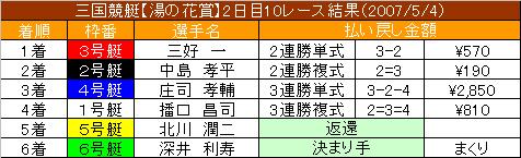 5/4・10レース結果