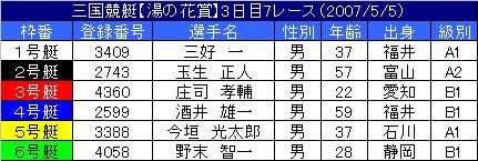 5/5・7レース