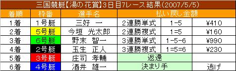 5/5・7レース結果