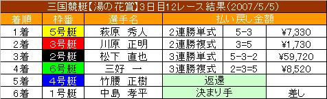 5/5・12レース結果