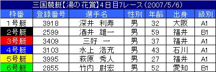 5/6・7レース