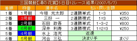 5/7・12レース結果