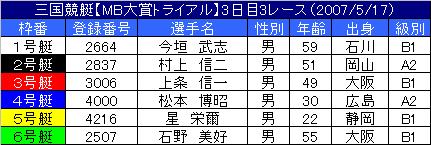 5/17・3レース
