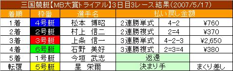 5/17・3レース結果