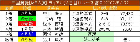 5/17・11レース結果