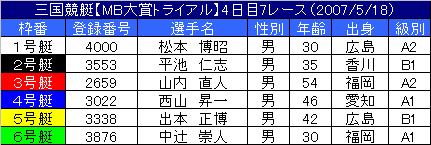 5/18・7レース