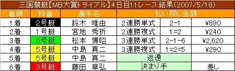 5/18・11レース結果