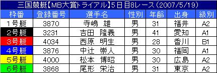 5/19・8レース