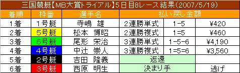5/19・8レース結果