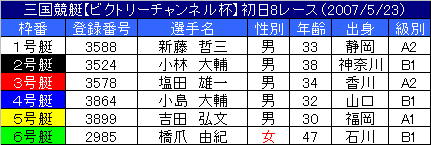 5/23・8レース