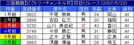 5/23・12レース