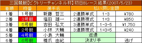 5/23・8レース結果