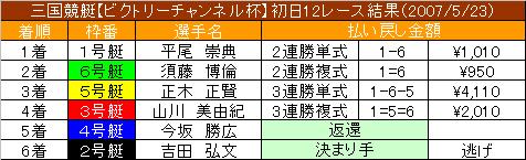 5/23・12レース結果