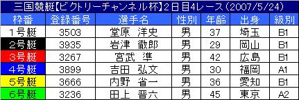 5/24・4レース
