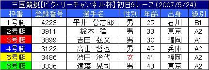 5/24・9レース