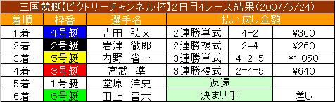 5/24・4レース結果
