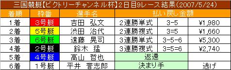 5/24・9レース結果