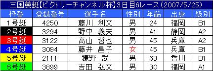 5/25・6レース