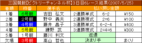 5/25・6レース結果