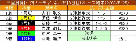 5/25・12レース結果