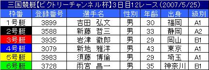 5/25・12レース
