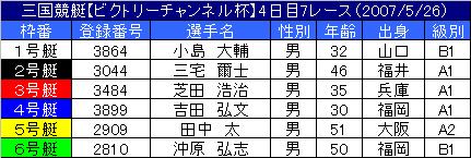5/26・7レース