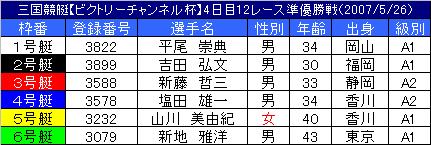 5/26・12レース