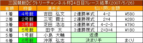 5/26・7レース結果
